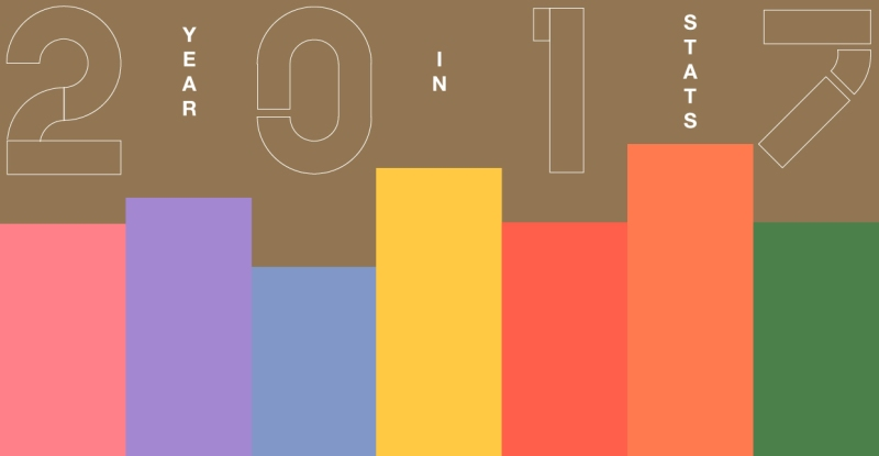 2017 the year in stats bandcamp daily